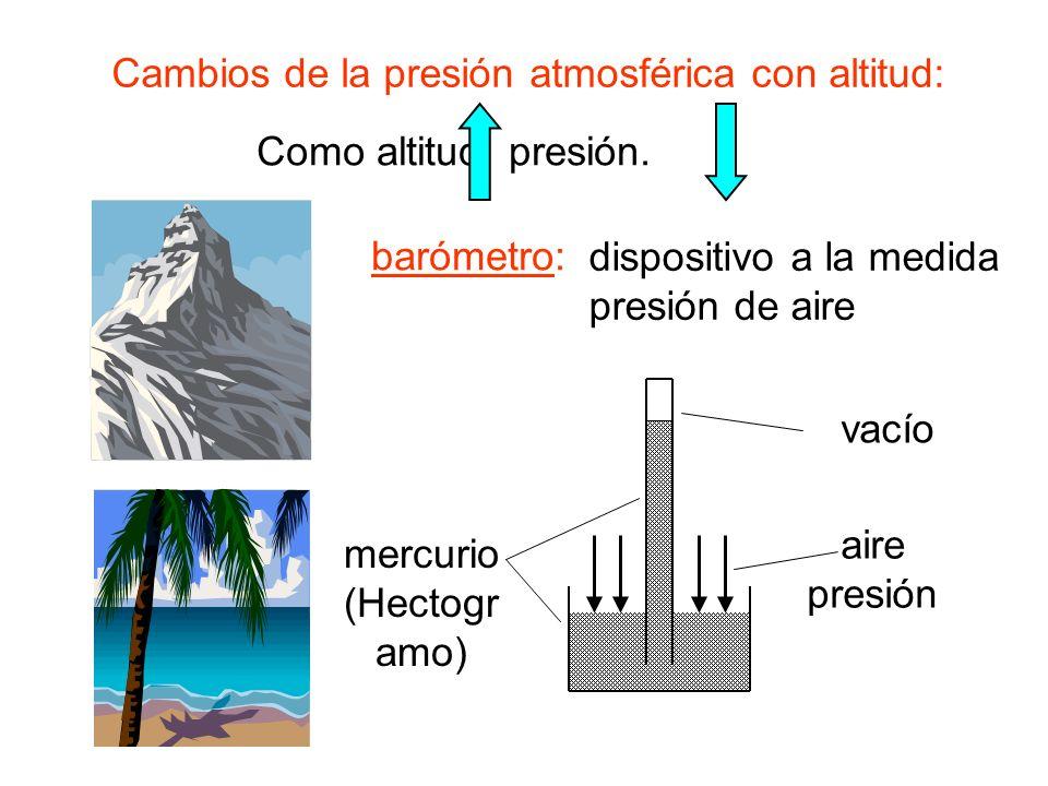 Cambios de la presión atmosférica con altitud: Como altitud, presión. barómetro: dispositivo a la medida presión de aire vacío aire presión mercurio (
