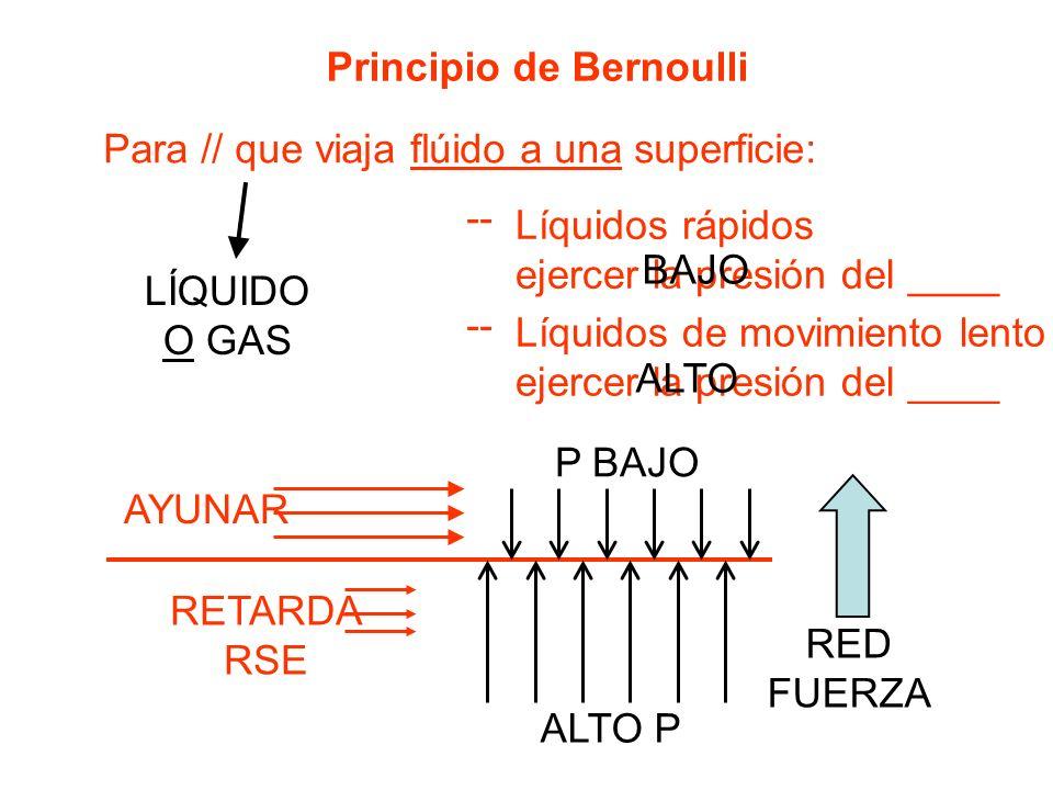 Principio de Bernoulli Para // que viaja flúido a una superficie: LÍQUIDO O GAS -- Líquidos rápidos ejercer la presión del ____ -- Líquidos de movimie