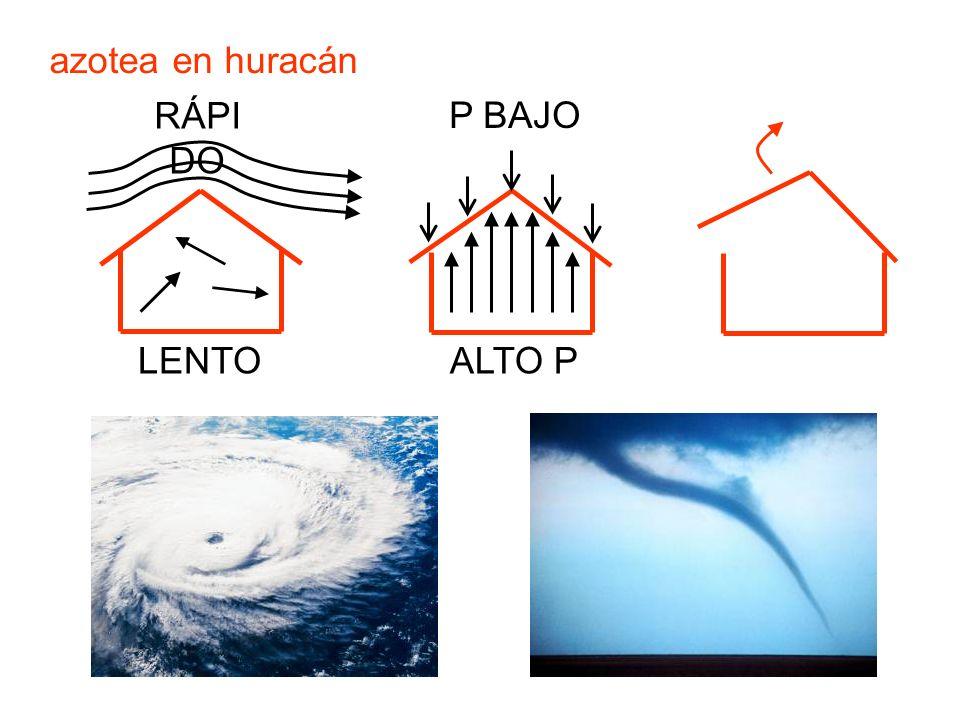 azotea en huracán LENTO RÁPI DO P BAJO ALTO P