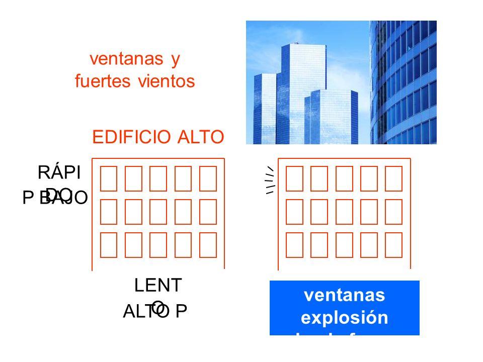 ventanas y fuertes vientos RÁPI DO LENT O ventanas explosión hacia fuera EDIFICIO ALTO P BAJO ALTO P