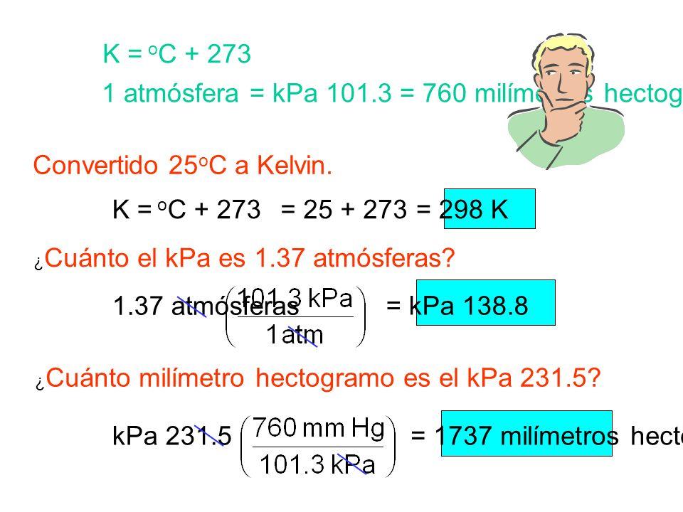 = kPa 138.8 Convertido 25 o C a Kelvin. ¿ Cuánto el kPa es 1.37 atmósferas? K = o C + 273 1 atmósfera = kPa 101.3 = 760 milímetros hectogramo K = o C