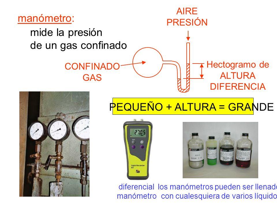 mide la presión de un gas confinado manómetro: CONFINADO GAS AIRE PRESIÓN Hectogramo de ALTURA DIFERENCIA PEQUEÑO + ALTURA = GRANDE diferencial manóme