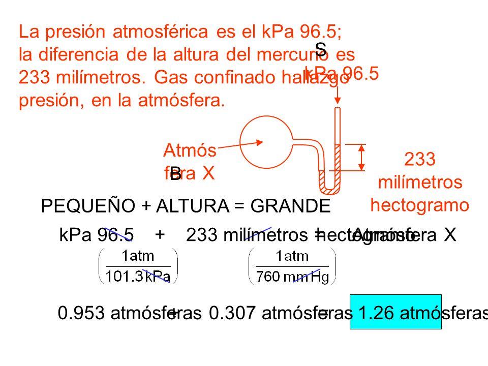 La presión atmosférica es el kPa 96.5; la diferencia de la altura del mercurio es 233 milímetros. Gas confinado hallazgo presión, en la atmósfera. Atm