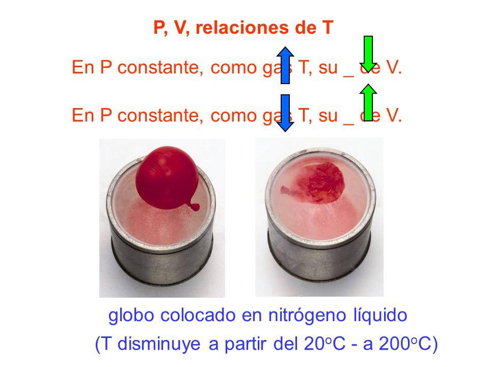 P, V, relaciones de T En P constante, como gas T, su _ de V. globo colocado en nitrógeno líquido (T disminuye a partir del 20 o C - a 200 o C)