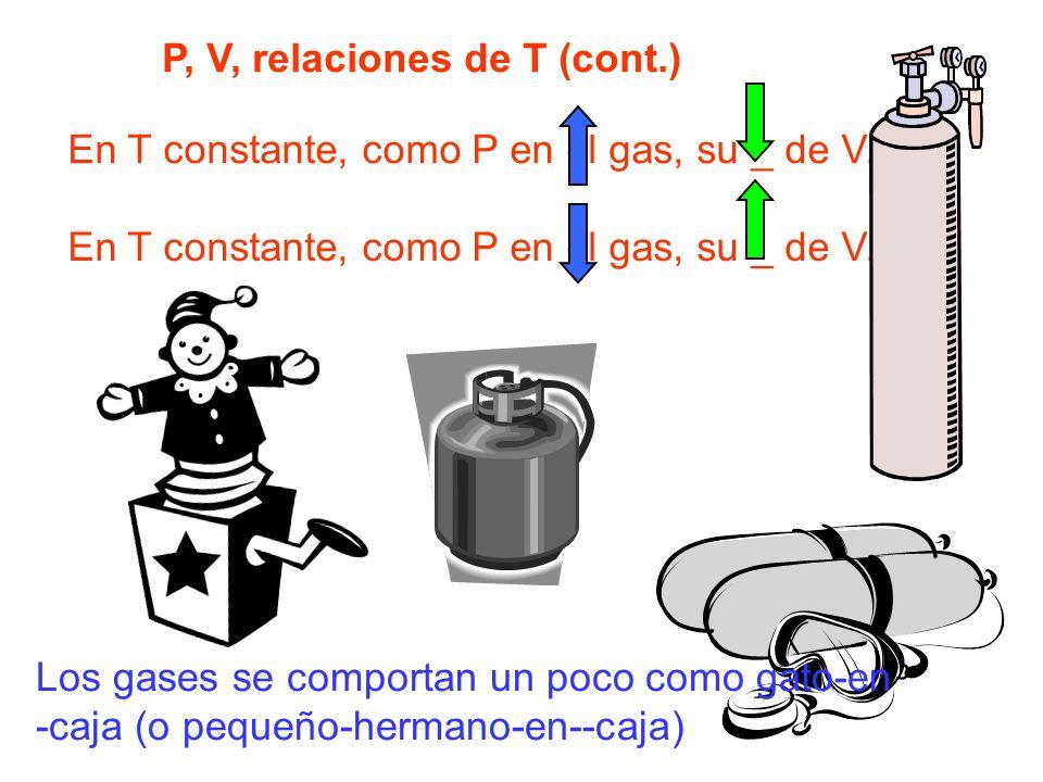 P, V, relaciones de T (cont.) En T constante, como P en el gas, su _ de V. Los gases se comportan un poco como gato-en -caja (o pequeño-hermano-en--ca