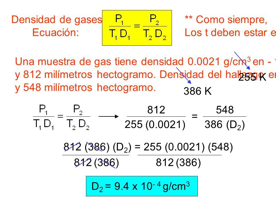 Densidad de gases Ecuación: ** Como siempre, Los t deben estar en el K. Una muestra de gas tiene densidad 0.0021 g/cm 3 en - 18 o C y 812 milímetros h