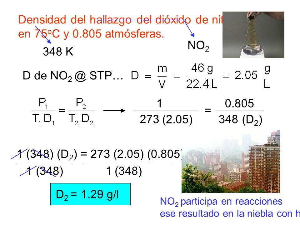 Densidad del hallazgo del dióxido de nitrógeno en 75 o C y 0.805 atmósferas. 348 K NO 2 D de NO 2 @ STP… 1 (348) (D 2 ) = 273 (2.05) (0.805) 1 (2.05)