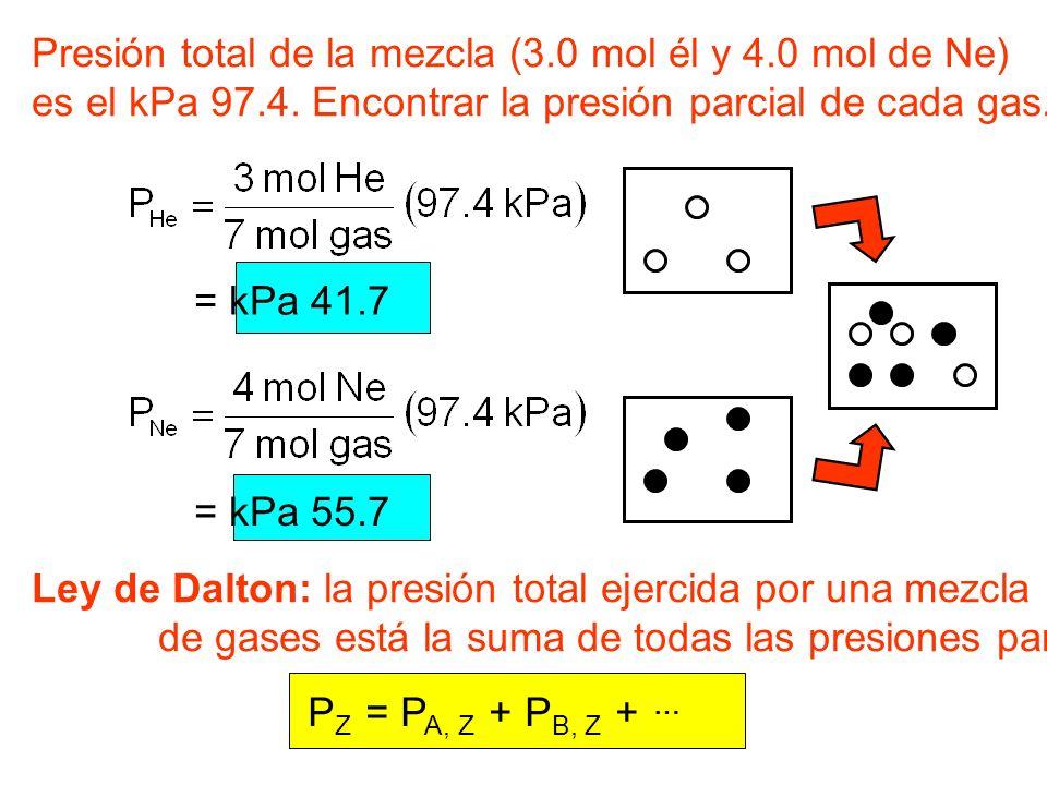Presión total de la mezcla (3.0 mol él y 4.0 mol de Ne) es el kPa 97.4. Encontrar la presión parcial de cada gas. = kPa 41.7 = kPa 55.7 Ley de Dalton: