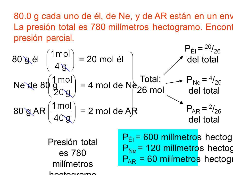 80.0 g cada uno de él, de Ne, y de AR están en un envase. La presión total es 780 milímetros hectogramo. Encontrar cada gas presión parcial. 80 g él=