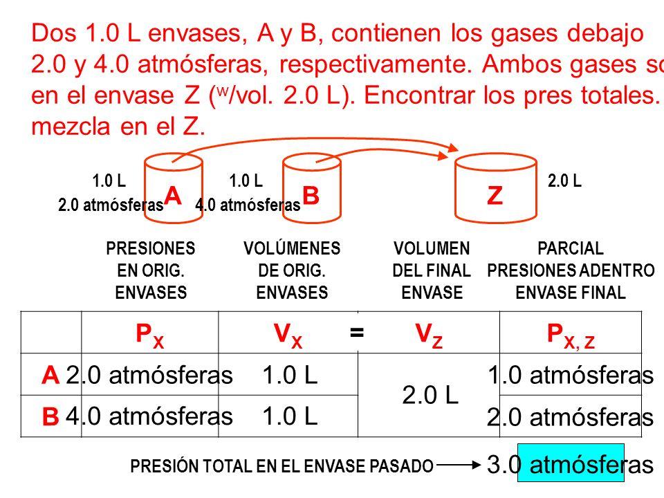Dos 1.0 L envases, A y B, contienen los gases debajo 2.0 y 4.0 atmósferas, respectivamente. Ambos gases son forzados en el envase Z ( w /vol. 2.0 L).