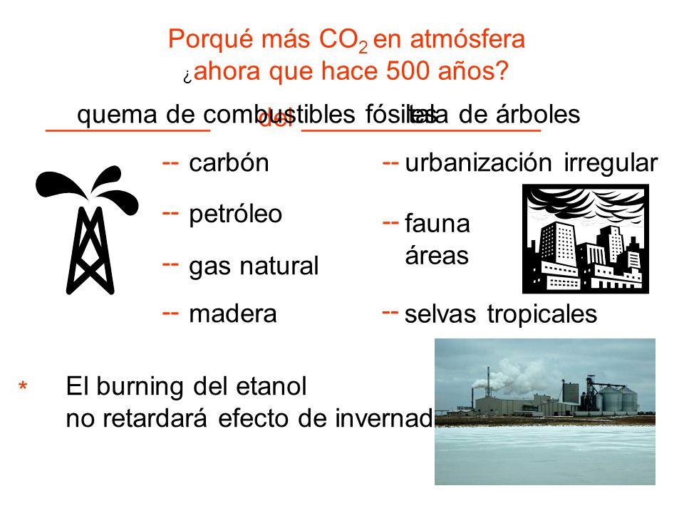 Porqué más CO 2 en atmósfera ¿ ahora que hace 500 años? ___________ del ________________ -- quema de combustibles fósilestala de árboles urbanización