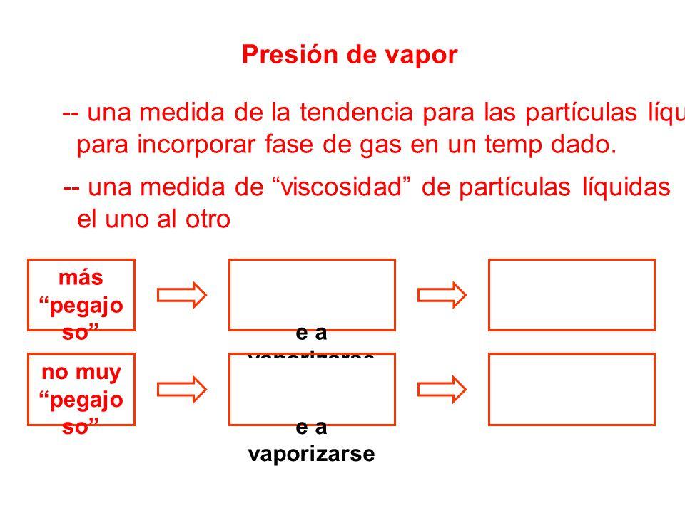 Presión de vapor -- una medida de la tendencia para las partículas líquidas para incorporar fase de gas en un temp dado. -- una medida de viscosidad d
