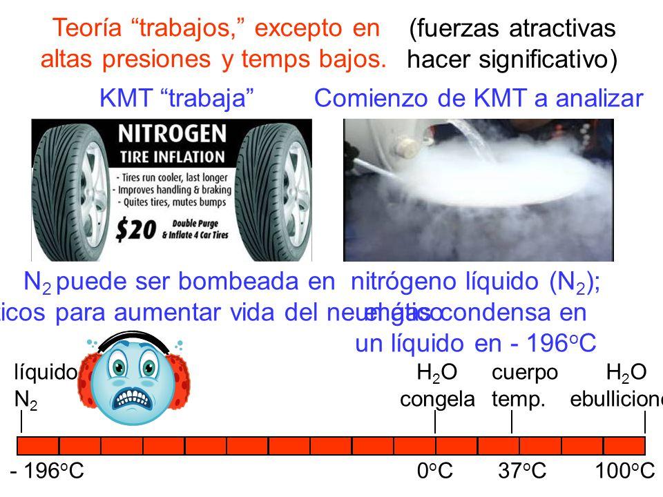 Teoría trabajos, excepto en altas presiones y temps bajos. (fuerzas atractivas hacer significativo) N 2 puede ser bombeada en neumáticos para aumentar