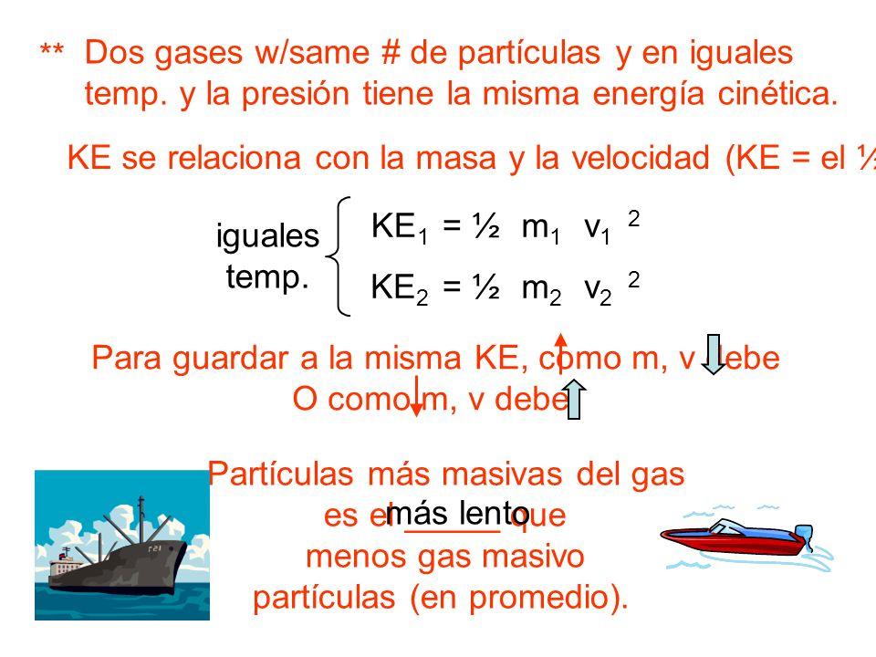 ** Dos gases w/same # de partículas y en iguales temp. y la presión tiene la misma energía cinética. KE se relaciona con la masa y la velocidad (KE =