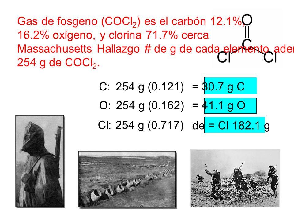 Gas de fosgeno (COCl 2 ) es el carbón 12.1%, 16.2% oxígeno, y clorina 71.7% cerca Massachusetts Hallazgo # de g de cada elemento adentro 254 g de COCl