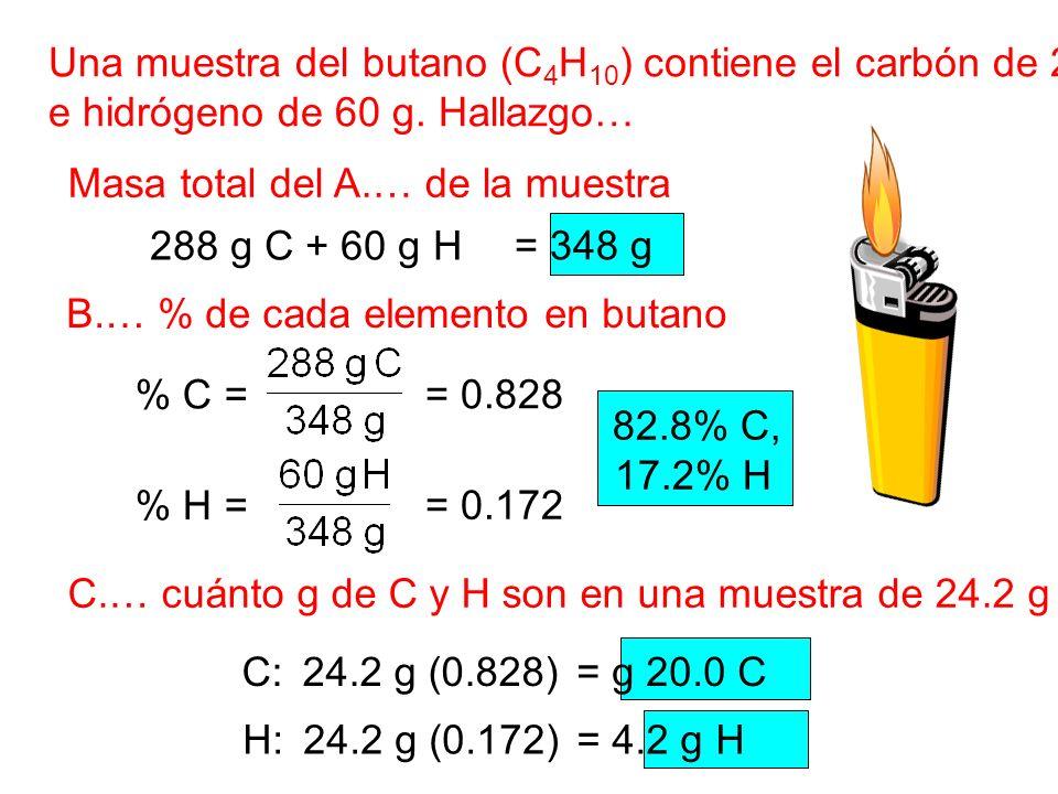 = 0.828 Una muestra del butano (C 4 H 10 ) contiene el carbón de 288 g e hidrógeno de 60 g. Hallazgo… Masa total del A.… de la muestra B.… % de cada e