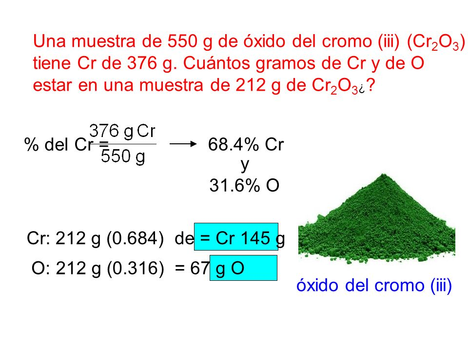 Una muestra de 550 g de óxido del cromo (iii) (Cr 2 O 3 ) tiene Cr de 376 g. Cuántos gramos de Cr y de O estar en una muestra de 212 g de Cr 2 O 3 ¿ ?