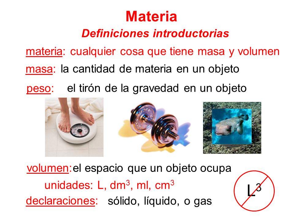Materia Definiciones introductorias materia: cualquier cosa que tiene masa y volumen masa: peso: volumen: unidades: L, dm 3, ml, cm 3 L3L3 declaracion