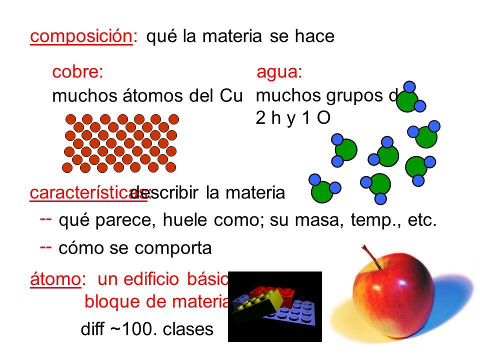composición: cobre: agua: características: -- átomo: un edificio básico bloque de materia qué la materia se hace muchos átomos del Cu muchos grupos de