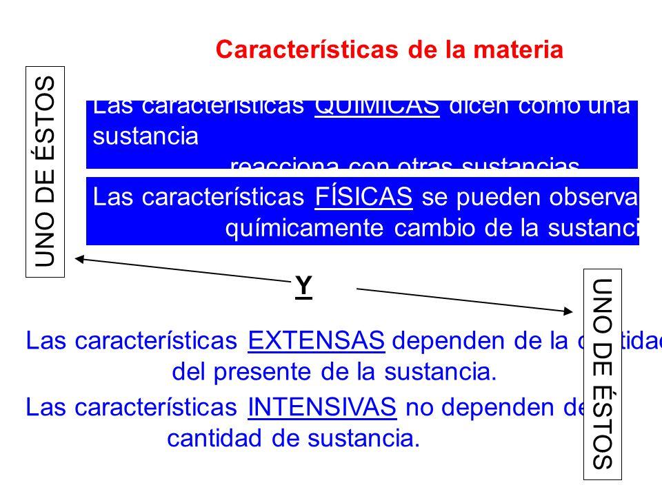 Características de la materia Las características QUÍMICAS dicen cómo una sustancia reacciona con otras sustancias. Las características FÍSICAS se pue