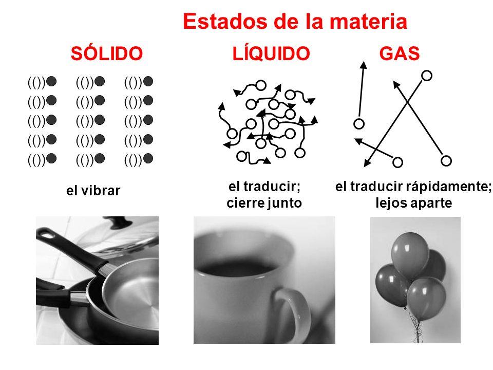 Estados de la materia LÍQUIDOSÓLIDOGAS (()) el vibrar el traducir; cierre junto el traducir rápidamente; lejos aparte