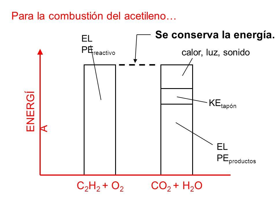 Para la combustión del acetileno… EL PE reactivo EL PE productos KE tapón calor, luz, sonido ENERGÍ A CO 2 + H 2 OC 2 H 2 + O 2 Se conserva la energía