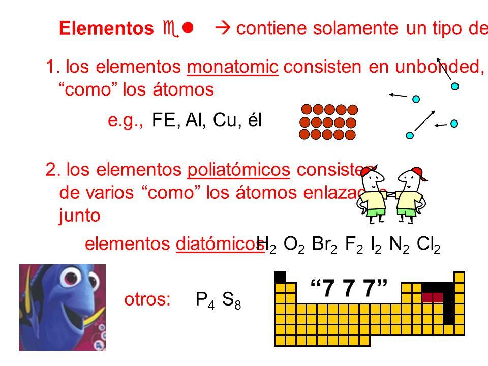Elementos contiene solamente un tipo de átomo 1. los elementos monatomic consisten en unbonded, como los átomos e.g., 2. los elementos poliatómicos co