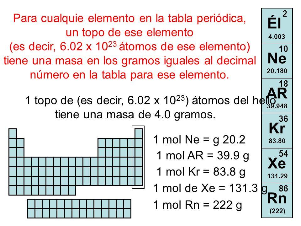 Para cualquie elemento en la tabla periódica, un topo de ese elemento (es decir, 6.02 x 10 23 átomos de ese elemento) tiene una masa en los gramos igu
