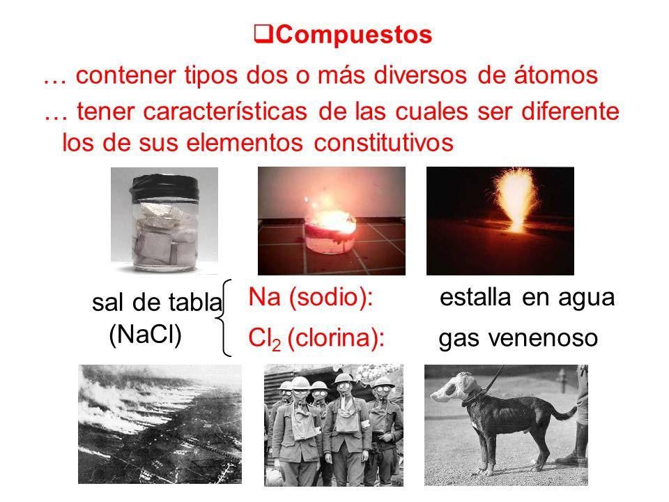 Compuestos … contener tipos dos o más diversos de átomos … tener características de las cuales ser diferente los de sus elementos constitutivos Na (so