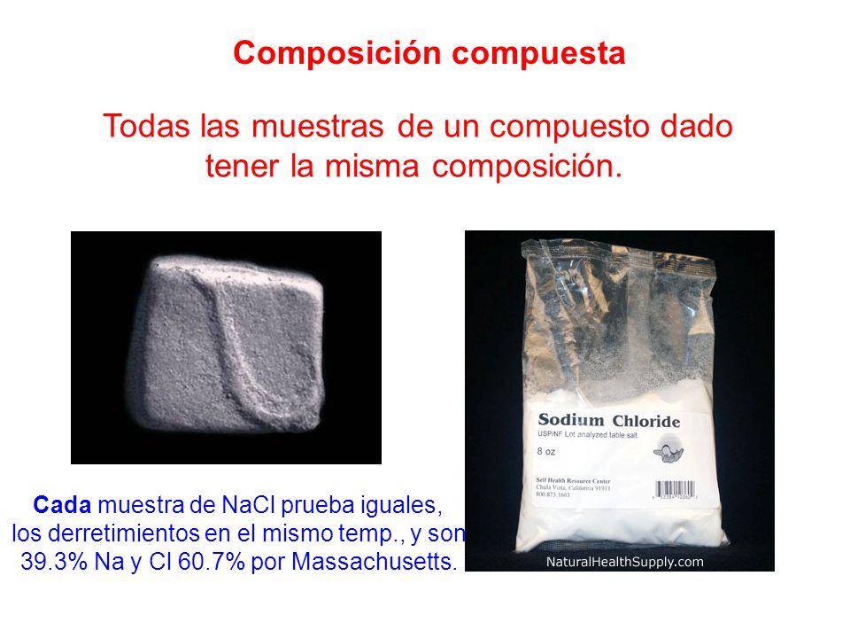 Cada muestra de NaCl prueba iguales, los derretimientos en el mismo temp., y son 39.3% Na y Cl 60.7% por Massachusetts. Composición compuesta Todas la