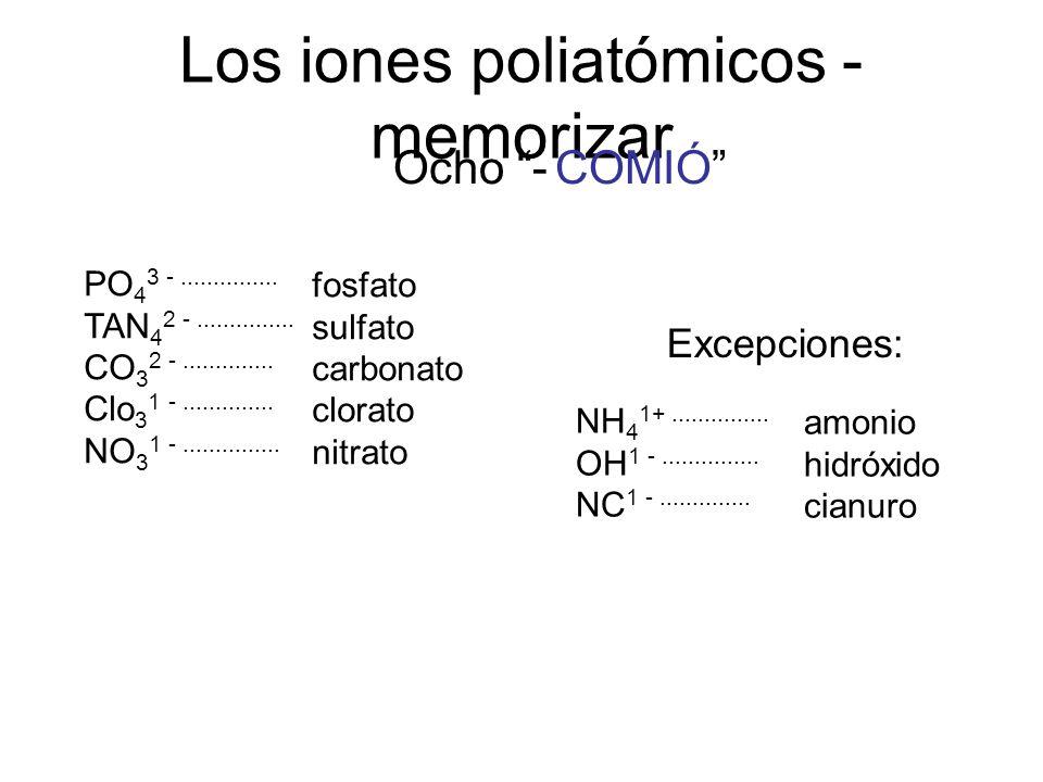 fosfato sulfato carbonato clorato nitrato Los iones poliatómicos - memorizar fosfato sulfato carbonato clorato nitrato PO 4 3 -............... TAN 4 2