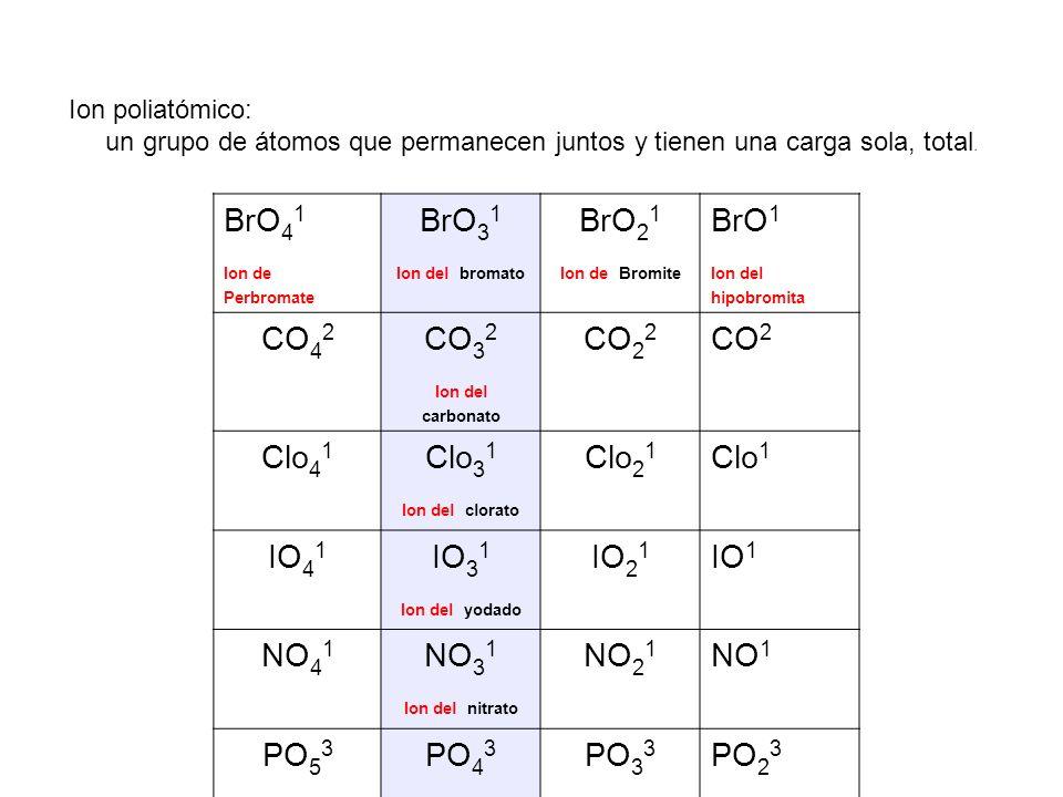 Ion poliatómico: un grupo de átomos que permanecen juntos y tienen una carga sola, total. BrO 4 1 Ion de Perbromate BrO 3 1 Ion del bromato BrO 2 1 Io