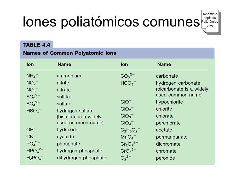 Iones poliatómicos comunes Imprimible copia de Poliatómico Iones