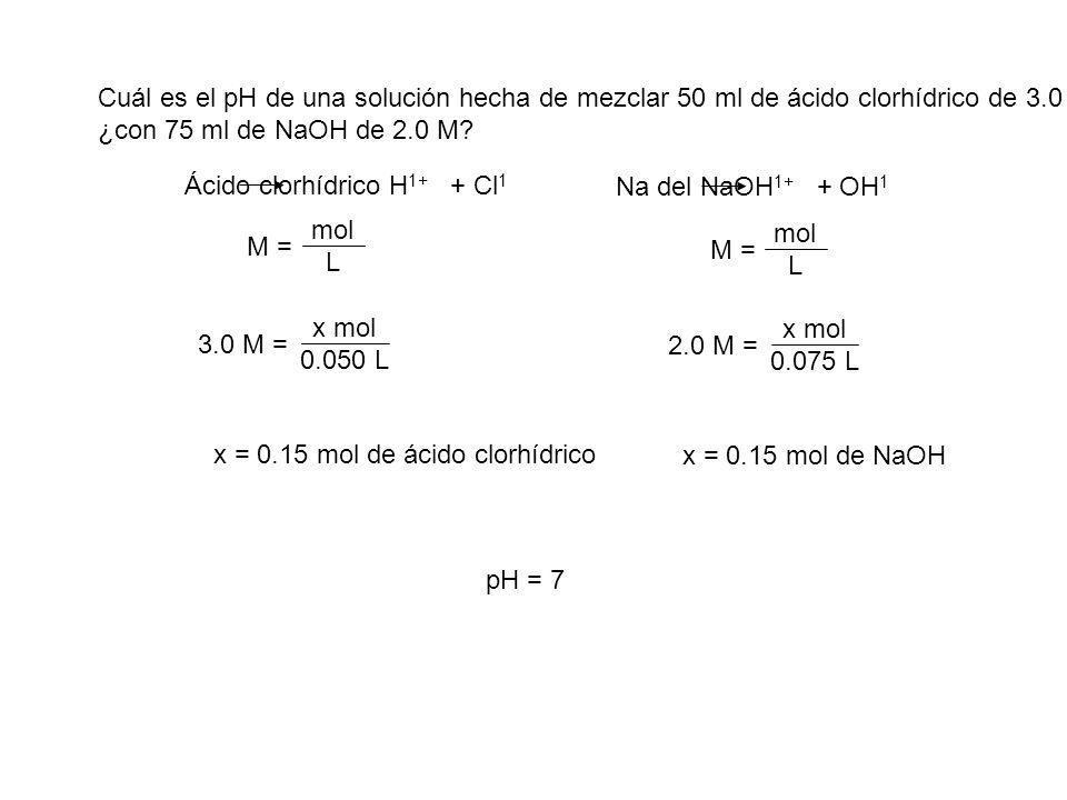 Cuál es el pH de una solución hecha de mezclar 50 ml de ácido clorhídrico de 3.0 M ¿con 75 ml de NaOH de 2.0 M? M = mol L M = mol L Ácido clorhídrico