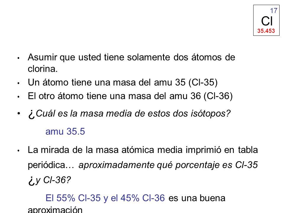 Asumir que usted tiene solamente dos átomos de clorina. Un átomo tiene una masa del amu 35 (Cl-35) El otro átomo tiene una masa del amu 36 (Cl-36) ¿ C