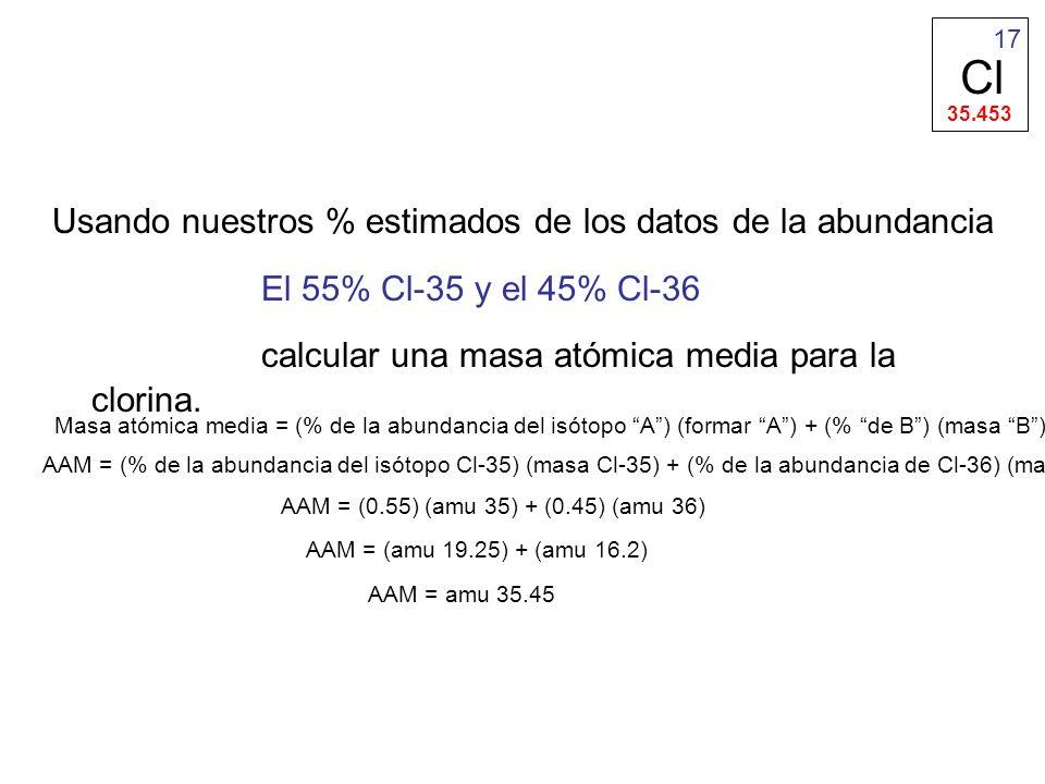 Usando nuestros % estimados de los datos de la abundancia El 55% Cl-35 y el 45% Cl-36 calcular una masa atómica media para la clorina. Cl 35.453 17 Ma