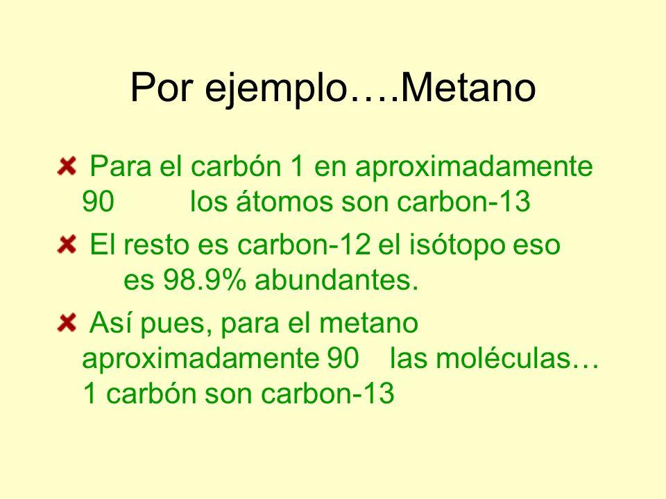 Por ejemplo….Metano Para el carbón 1 en aproximadamente 90 los átomos son carbon-13 El resto es carbon-12 el isótopo eso es 98.9% abundantes. Así pues