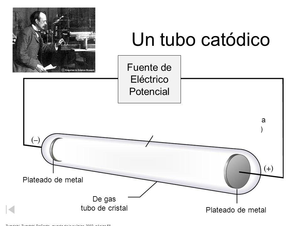 Fuente de Eléctrico Potencial Plateado de metal De gas tubo de cristal Plateado de metal Corriente de la negativa partículas (electrones) Un tubo cató