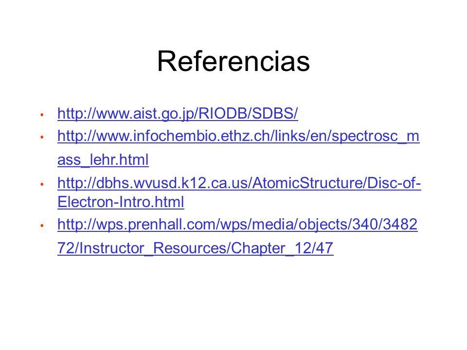 http://www.aist.go.jp/RIODB/SDBS/ http://www.infochembio.ethz.ch/links/en/spectrosc_m ass_lehr.html http://www.infochembio.ethz.ch/links/en/spectrosc_