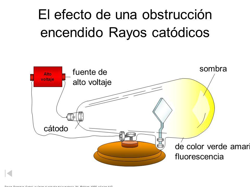 El efecto de una obstrucción encendido Rayos catódicos Dorin, Demmin, Gabel, química el estudio de la materia, 3 rd Edition, 1990, página 117 Alto vol