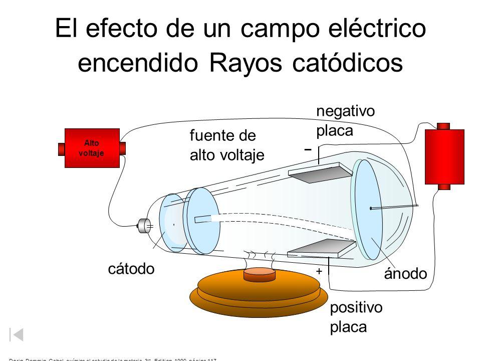 Dorin, Demmin, Gabel, química el estudio de la materia, 3 rd Edition, 1990, página 117 El efecto de un campo eléctrico encendido Rayos catódicos Alto