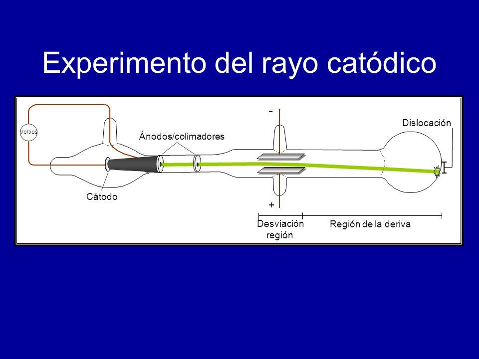 Experimento del rayo catódico Desviación región Región de la deriva Dislocación + - Ánodos/colimadores Cátodo Voltios