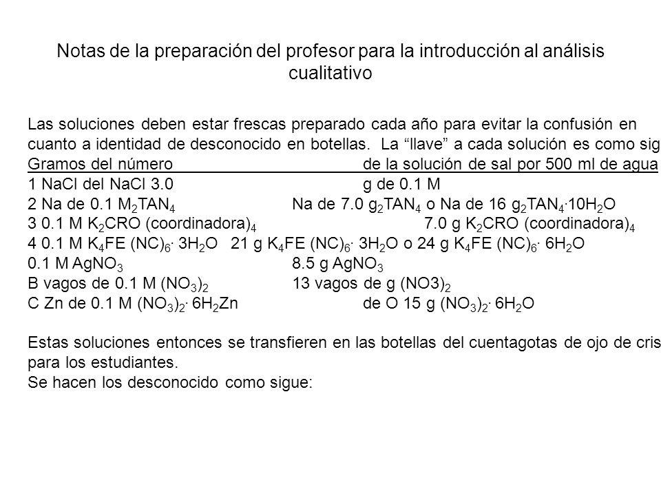 Notas de la preparación del profesor para la introducción al análisis cualitativo Las soluciones deben estar frescas preparado cada año para evitar la