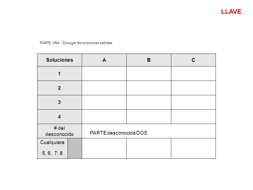 PARTE UNA - Escoger las soluciones sabidas SolucionesABC 1 2 3 4 # del desconocido PARTE desconocida DOS Cualquiera 5, 6, 7, 8 LLAVE