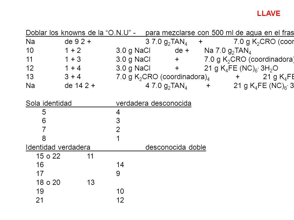 Doblar los knowns de la O.N.U - para mezclarse con 500 ml de agua en el frasco de Erlenmeyer Na de 9 2 + 3 7.0 g 2 TAN 4 + 7.0 g K 2 CRO (coordinadora