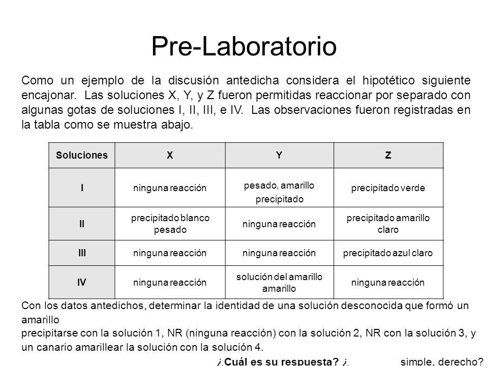 Pre-Laboratorio Como un ejemplo de la discusión antedicha considera el hipotético siguiente encajonar. Las soluciones X, Y, y Z fueron permitidas reac