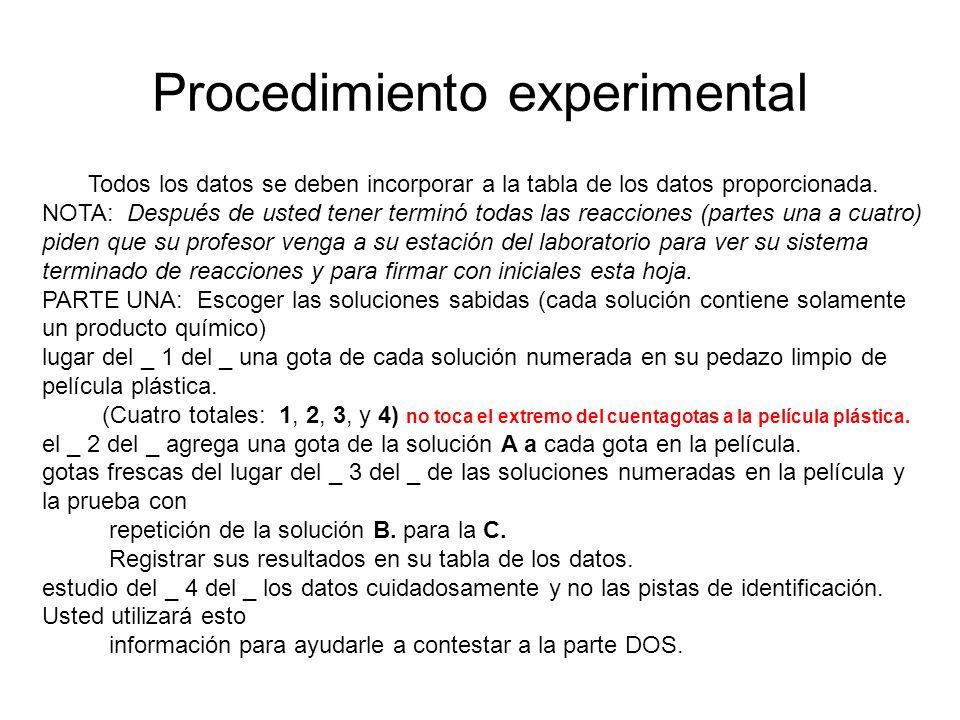 Procedimiento experimental Todos los datos se deben incorporar a la tabla de los datos proporcionada. NOTA: Después de usted tener terminó todas las r