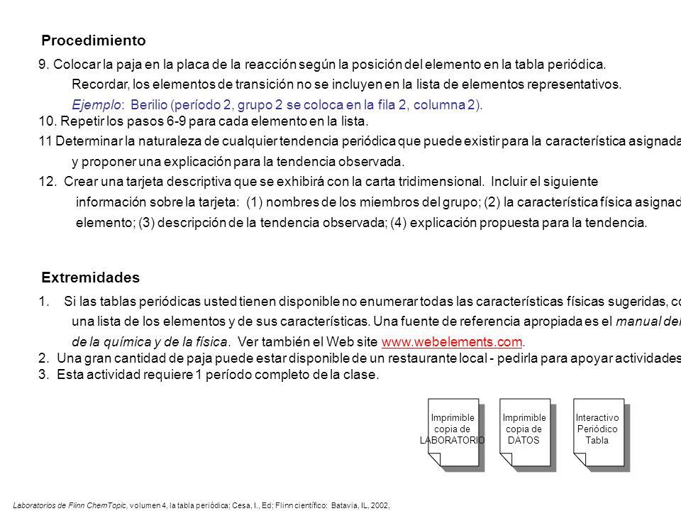 9. Colocar la paja en la placa de la reacción según la posición del elemento en la tabla periódica. Recordar, los elementos de transición no se incluy
