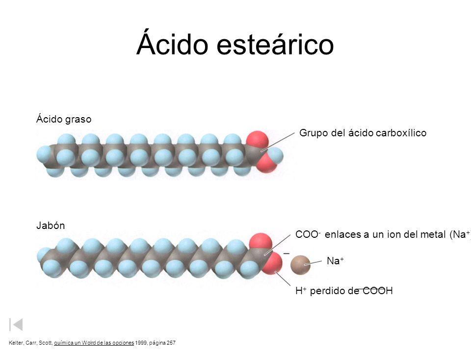 Ácido esteárico Kelter, Carr, Scott, química un Wolrd de las opciones 1999, página 257 Ácido graso Grupo del ácido carboxílico Jabón COO - enlaces a u