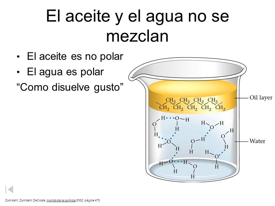 El aceite y el agua no se mezclan El aceite es no polar El agua es polar Como disuelve gusto Zumdahl, Zumdahl, DeCoste, mundo de la química 2002, pági